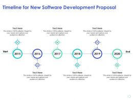 Timeline For New Software Development Proposal 2015 To 2020 Years Ppt Powerpoint Presentation Slides
