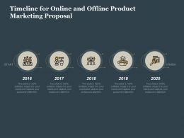 Timeline For Online And Offline Product Marketing Proposal Ppt Backgrounds