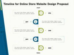 Timeline For Online Store Website Design Proposal Ppt File Brochure