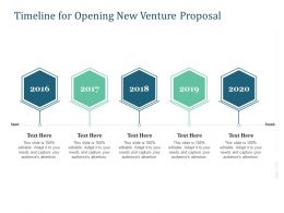 Timeline For Opening New Venture Proposal Ppt Powerpoint Presentation Guidelines