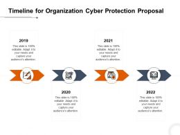 Timeline For Organization Cyber Protection Proposal Ppt Powerpoint Presentation Ideas