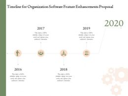Timeline For Organization Software Feature Enhancements Proposal Ppt Powerpoint Portfolio