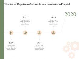 Timeline For Organization Software Feature Enhancements Proposal Ppt Powerpoint Portfolio