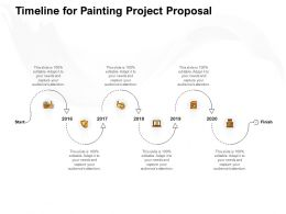 Timeline For Painting Project Proposal Ppt Powerpoint Presentation Ideas Designs