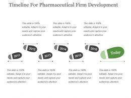 Timeline For Pharmaceutical Firm Development Powerpoint Slide Information
