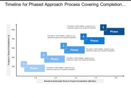 Timeline For Phased Approach Process Covering Completion Progress In Estimated Duration Of Month