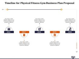 Timeline For Physical Fitness Gym Business Plan Proposal Ppt File Formats