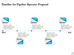 Timeline For Pipeline Operator Proposal Ppt Powerpoint Presentation Deck