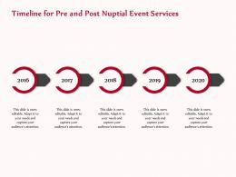 Timeline For Pre And Post Nuptial Event Services Ppt Demonstration