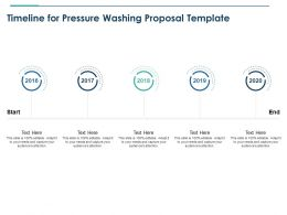 Timeline For Pressure Washing Proposal Template Ppt Powerpoint Model
