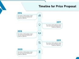Timeline For Price Proposal Ppt Powerpoint Presentation Summary Information