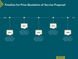 Timeline For Price Quotation Of Service Proposal Ppt File Example Introduction