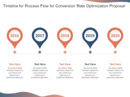 Timeline For Process Flow For Conversion Rate Optimization Proposal Ppt Inspiration Show
