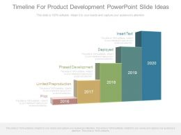 Timeline For Product Development Powerpoint Slide Ideas