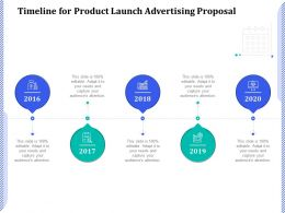 Timeline For Product Launch Advertising Proposal Ppt Powerpoint Presentation Gallery