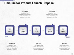 Timeline For Product Launch Proposal Ppt Powerpoint Presentation Summary Display