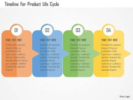 Timeline For Product Life Cycle Flat Powerpoint Design