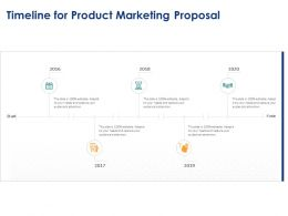 Timeline For Product Marketing Proposal Ppt Powerpoint Presentation Model Clipart