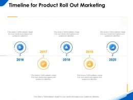 Timeline For Product Roll Out Marketing Ppt Powerpoint Presentation File Brochure
