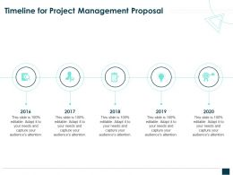 Timeline For Project Management Proposal Ppt Powerpoint Presentation Show Slide