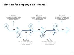 Timeline For Property Sale Proposal Ppt Powerpoint Presentation Ideas Model