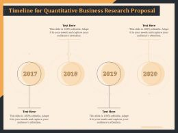 Timeline For Quantitative Business Research Proposal Ppt File Formats