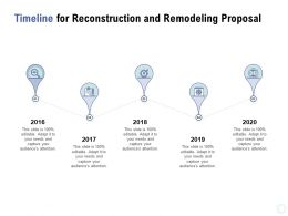 Timeline For Reconstruction And Remodeling Proposal Ppt Powerpoint Presentation File Template