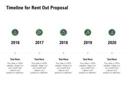 Timeline For Rent Out Proposal Ppt Powerpoint Presentation Ideas Clipart