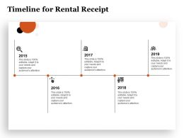 Timeline For Rental Receipt Ppt Powerpoint Presentation Summary Background