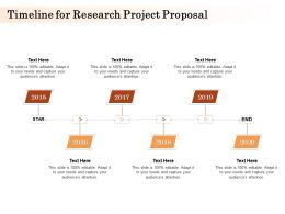 Timeline For Research Project Proposal Ppt Powerpoint Presentation Demonstration