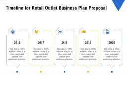 Timeline For Retail Outlet Business Plan Proposal Ppt Powerpoint Presentation Tutorials