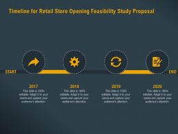 Timeline For Retail Store Opening Feasibility Study Proposal Ppt Powerpoint Pictures