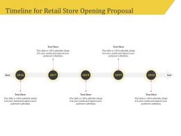 Timeline For Retail Store Opening Proposal Ppt File Format Ideas