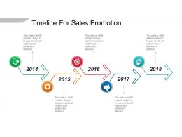 Timeline For Sales Promotion Powerpoint Presentation