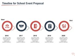 Timeline For School Event Proposal Ppt Powerpoint Presentation Styles Portrait