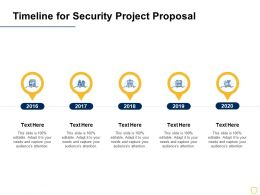 Timeline For Security Project Proposal Ppt Powerpoint Presentation Icon Clipart