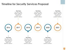 Timeline For Security Services Proposal Ppt Powerpoint Presentation Layouts Layouts