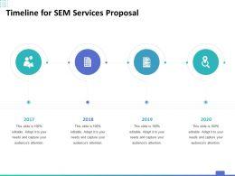 Timeline For SEM Services Proposal Ppt Powerpoint Presentation Slides Gallery