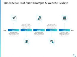 Timeline For SEO Audit Example And Website Review Ppt Powerpoint Infographic Style