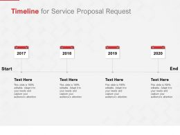 Timeline For Service Proposal Request Ppt Powerpoint Presentation Show