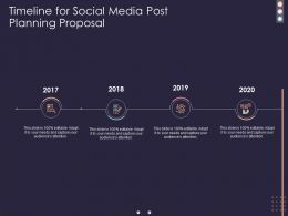 Timeline For Social Media Post Planning Proposal Ppt Powerpoint Presentation Background