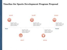 Timeline For Sports Development Program Proposal Ppt Powerpoint Presentation Tips
