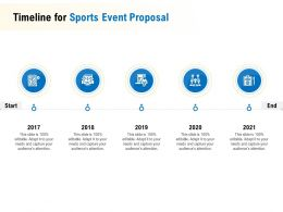 Timeline For Sports Event Proposal Ppt Powerpoint Presentation Gallery Ideas