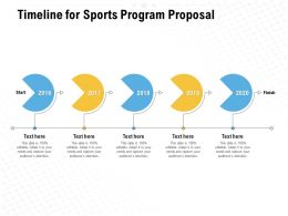 Timeline For Sports Program Proposal Ppt Powerpoint Presentation Example 2015