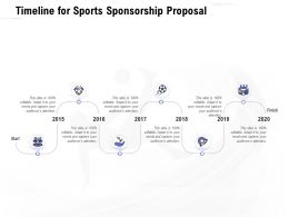Timeline For Sports Sponsorship Proposal Ppt Powerpoint Presentation Styles Introduction