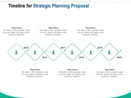 Timeline For Strategic Planning Proposal Ppt Powerpoint Presentation Model