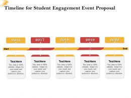 Timeline For Student Engagement Event Proposal Ppt Powerpoint Presentation Show