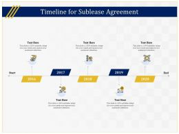 Timeline For Sublease Agreement Ppt Powerpoint Presentation Slides Example Topics
