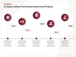Timeline For System Software Performance Improvement Proposal Ppt Topics