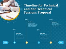 Timeline For Technical And Non Technical Sessions Proposal Ppt File Aids